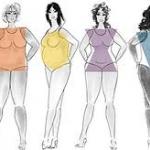 How to การเลือกเสื้อผ้าแฟชั่นเกาหลีให้เหมาะกับรูปร่าง สาว ๆ สไตล์เกาหลี