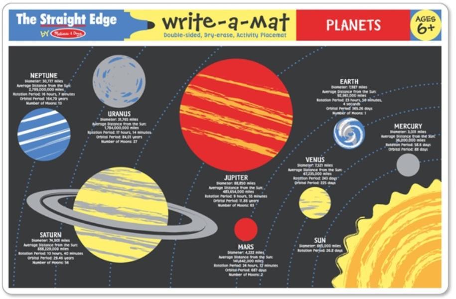 แผ่นรองจานเขียนลบได้ Write-A-Mat Learning Mat - Planet